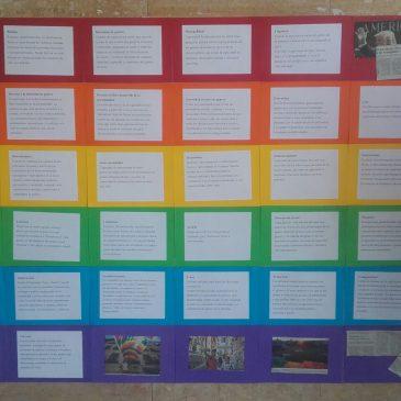 """""""Persones que estimen persones"""", 17 de maig, dia Internacional contra la LGTBfòbia"""